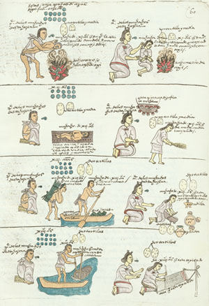 Image of Aztec Family Life